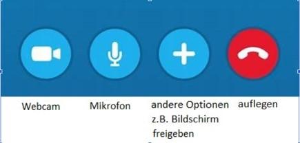 Online-Sprachkurse in Frankfurt